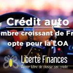 Crédit auto : un nombre croissant de Français opte pour la LOA